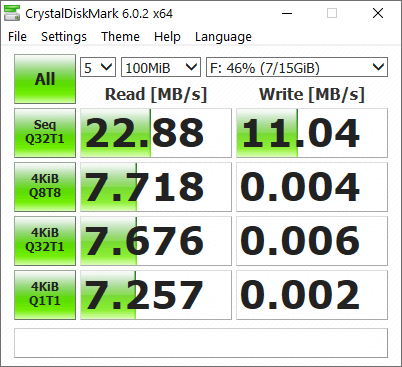 CrystalDiskMark Rating for Transcend JetFlash 350 16GB